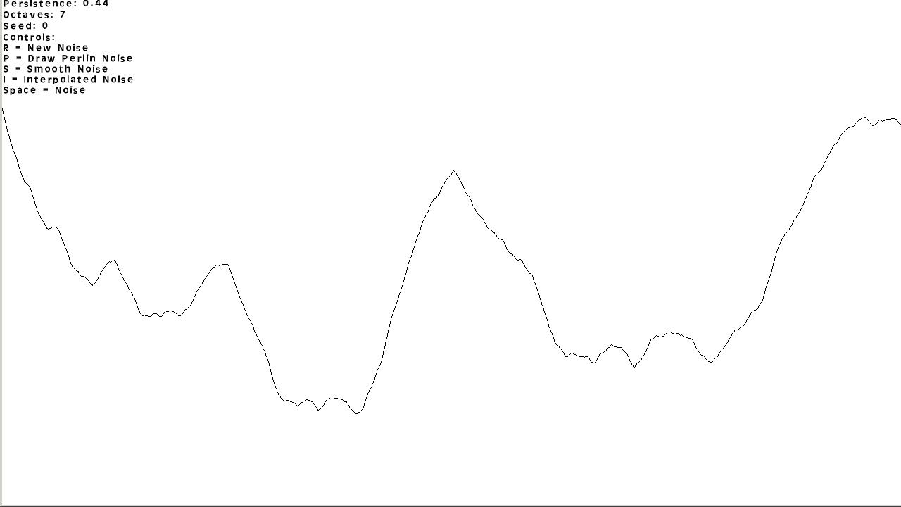 Perlin Noise 1D by WarrenSnyder | GameMaker: Marketplace