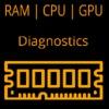 Hardware RAM CPU GPU