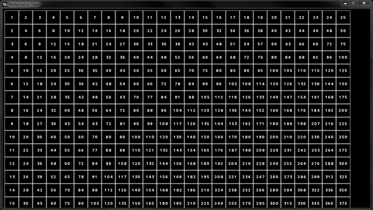 Multiplication Chart 100x100 Ibovnathandedecker
