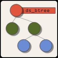 Binary Tree Datastructure by Pixelplant-Studios | GameMaker