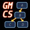 GM Class System